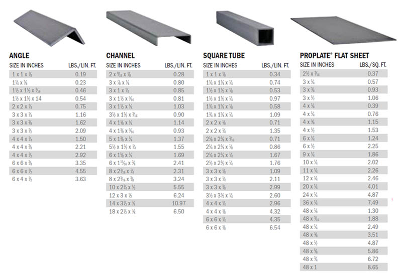 Square Tubing Sizes Chart Frp Beams And Angle Prices And