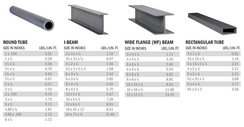Frp Beams Load Chart